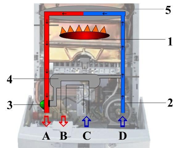 Замазать теплообменник навьен холодной сваркой scania теплообменник внутри двигателя