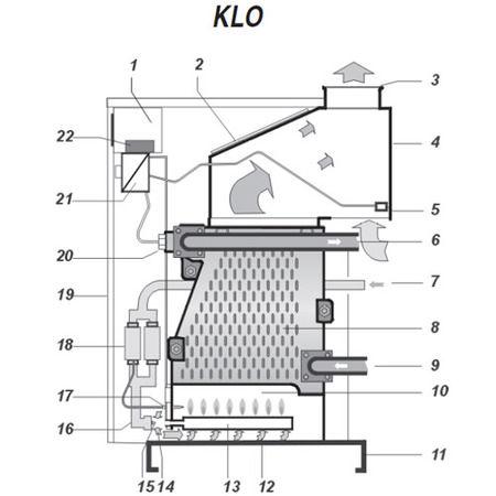 Газовый напольный котел Protherm GRIZZLI 100KLO