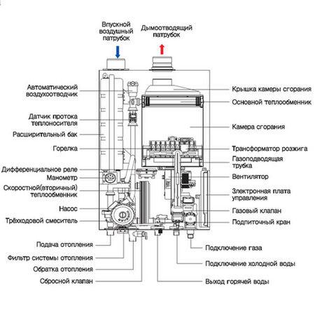 "NAVIEN "" двухконтурный"