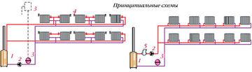 Горизонтальные двухтрубные системы водяного отопления