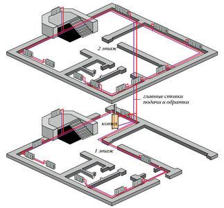 схема отопления двухэтажного дома представлена